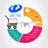 wholesale vendors in china the china wholesale china watches wholesale suppliers