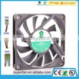 70X70X10MM Laptop Cooling Fan 7010 OEM DC 24V Air Exhaust Fan With CE,CCC,UL,ROHS Approved