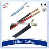 Manufacturers Teflon wrap flat machinery for high temperature electric wire and 75 mm cable