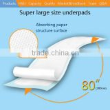 best price bed sheet manufacture
