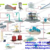 Hot sale palm oil processing plant, palm oil milling machine suppliers