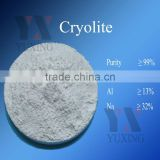 Best Price Chem Factory Supply packing Synthetic Cryolite