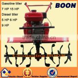 Electric start high quality cultivator with blade tine tiller