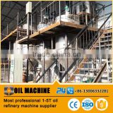 INquiry about 10TPD Crude Palm Kernel Oil Refining Machinery of Turkey Project