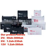CE FCC MSDS Best price and quality 12V 250AH Sealed Gel Battery for Light equipment and solar system