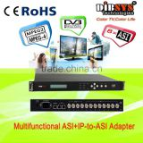 10 CH in DVB RTP/UDP IP Stream Multiplexer,ASI+IP to ASI Adapter