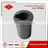 graphite carbon crucible manufacturers