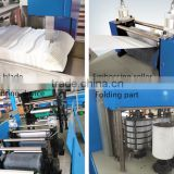 Nonwoven napkin folding & printing machine                                                                                                         Supplier's Choice