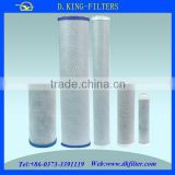 Supply domestic water filter