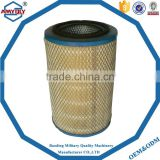 Hot Seal Excellent Efficiency Hydrophilic PTFE Membrane FilterCartridge for 0.2 Micron Absolute Water Filter
