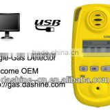 Hazardous Carbon Monoxide CO Gas Monitor/Analyzer