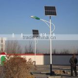 New LED rv solar panels