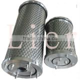 SS sintered filter cartridge with perforated mesh