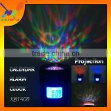 2015 Alibaba China Supplier Produce the New Fashion Camera Lens Colourful Battery Operated Projection Light