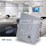 Wall WiFi AP router