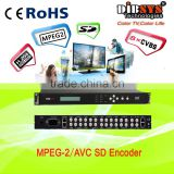 8 channels low bitrate SD H.264 MPEG-2 encoder with CVBS/ASI in,IP/ASI out