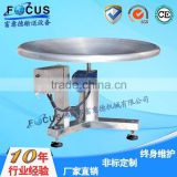motorized rotary table/rotary table for collecting packaged food/rotation speed adjustable rotary table