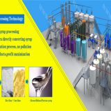 Henan Doing Machanical Equipment Co.,Ltd