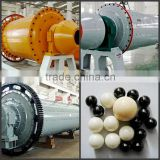 2013 Laboratory Planetary Ball Mill