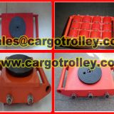 Moving roller skates application and features