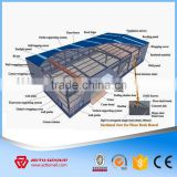 Steel Roof Structure Ventilation Skylight Truss Purlin Structural Steel Warehouse Prefabricated Building Construction Wholesale