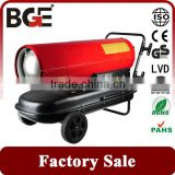 Good quality product in china supplier factory sale for 2015 portable heater for camping