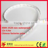Zhongshan china suppplier Low voltage 60led/m led strip led light christmas picture frame