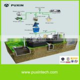 Inquiry About Toilet sewage and waste water treatment biogas digester