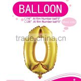 foil number balloon