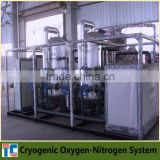 Nitrogen Air Separation Plant Liquid System