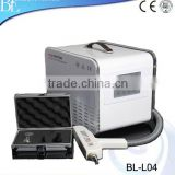 Hori Naevus Removal CE Laser Tattoo Removal & Birthmark Removal Beauty Machine Haemangioma Treatment