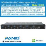 HDMI+VGA+BNC Mixed signal Switch with Quad-split Screen