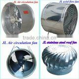 small ventilation equipment circulation fan for greenhouse