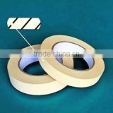Medical tape, Sterilization Indicator tape, EO and STEAM sterile tape