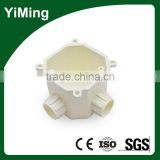 YiMing IP55-80 pvc insulative electrical switch box/junction box