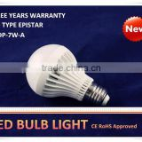 Popular new coming 27w dimmable g9 led bulb