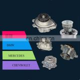 all kinds of water pump for different car brands by manufacturer