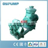 KCB cast iron gear pump