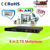 Low biterate 8 channels ASI input , 2 ASI output/IP multiplexer(MUX)