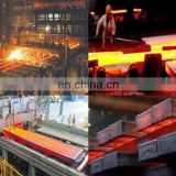 Thick Large Size Carbon Structure Mild Steel Plate Astm a36 a283 ss400 s235jr st37-2