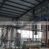 High-efficiency Used tire recycling plant plastic recycling pyrolysis machine for sale