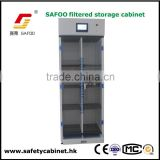 pharmacy storage cabinet with air filtation and ventilation system