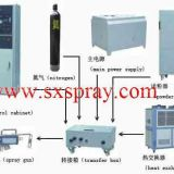 I'm very interested in the message 'Plasma spray machine' on the China Supplier