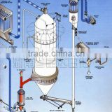 Spray drying detergent powder plant