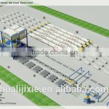 China AAC block production line,light weight block machine for sale 15000M3 production line