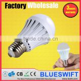 2016 Top-rated Rechargeable Battery Operated Powered LED Bulb Emergency Light                                                                         Quality Choice