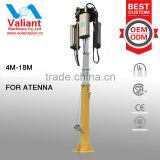 INquiry about CE/EPA/CSA/UL approved/certified telescopic antenna mast pole