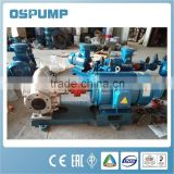 Hot sale chemical circulating waste oil gear pump KCB series gear pumps