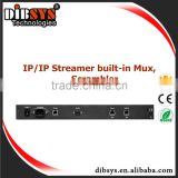 24Channel IP/IP digital tv scrambler for cable tv, Terrestrial,Satellite Digital tv system