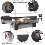 latest ricoh gen5 Large Format UV Flatbed Printers for sign and banner printing